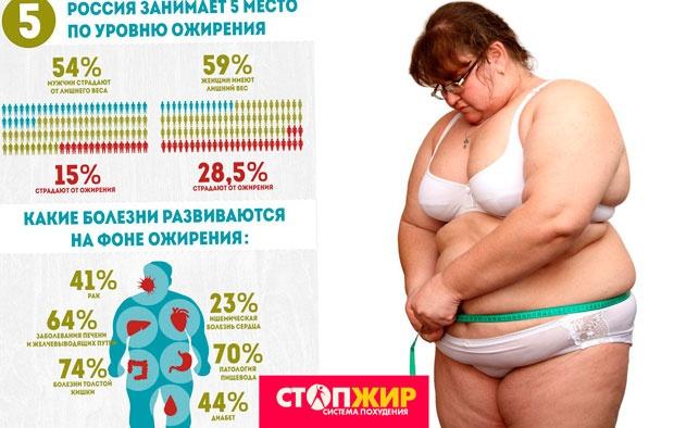 Методики похудения система